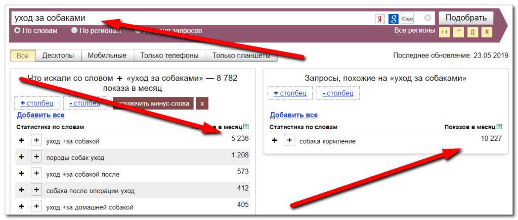 Проверка ниши на объем поиска в сети